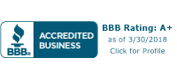 A-E Door & Window Sales & Service, Inc. BBB Business Review