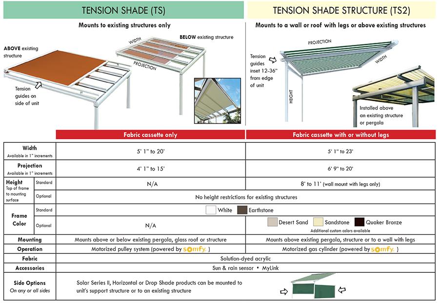 TensionShade-(1)