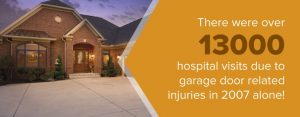 Garage door related injuries
