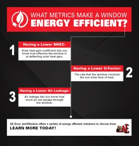 energy efficient window emtrics
