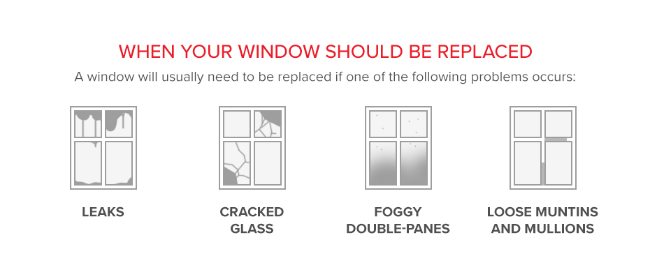 When your window should be replaced