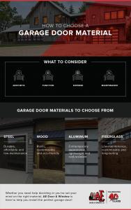 Choosing the right garage door material